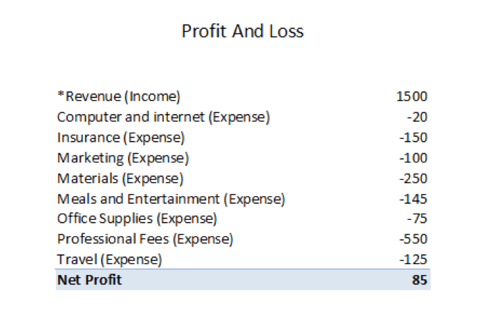 Profit_and_Loss_example