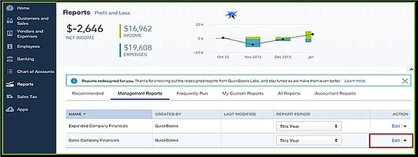 management reports blog